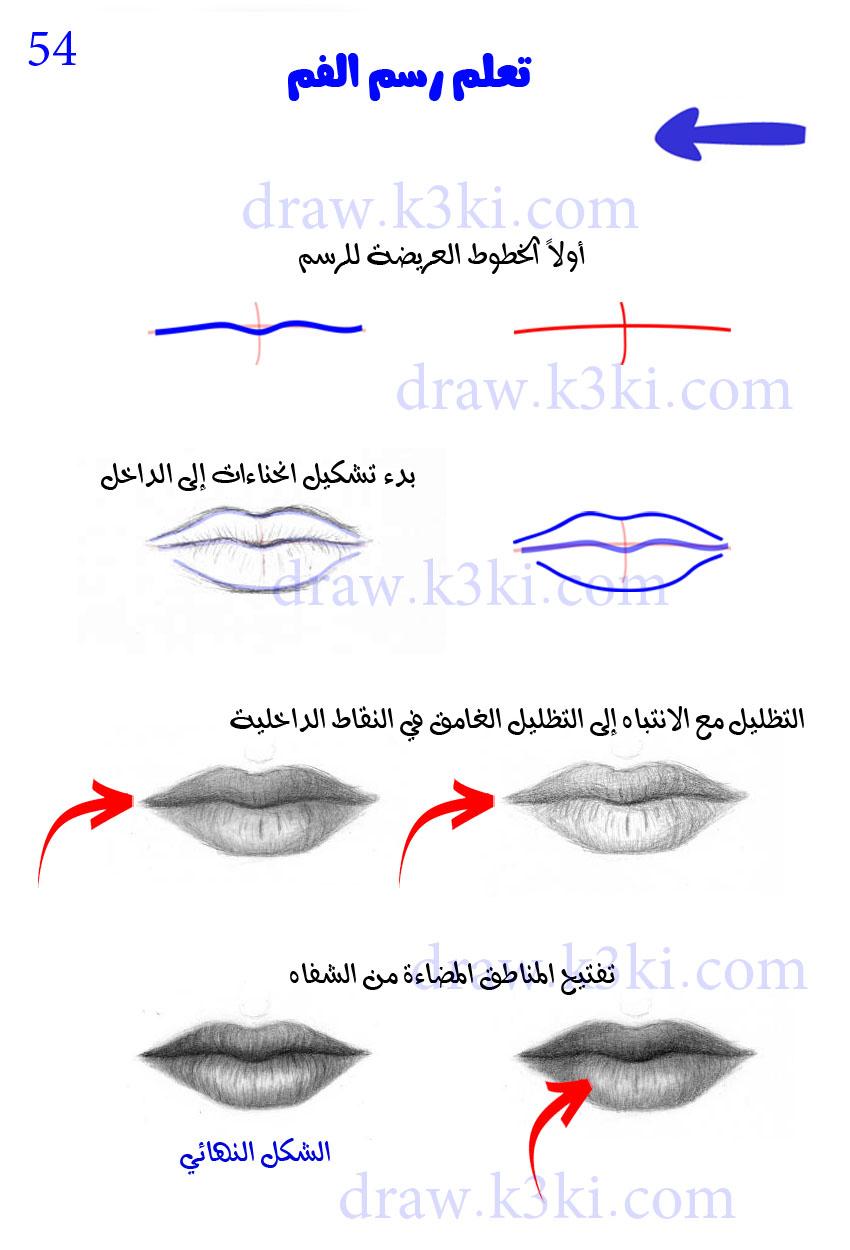 تعلم رسم الفم تعلم الرسم