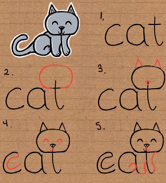 تعلم رسم قطة من كلمة Cat Page 2 Of 2 تعلم الرسم