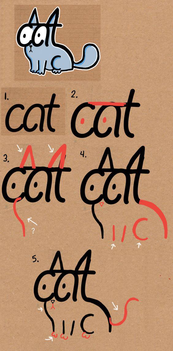 كيفية رسم قطة من كلمة Cat