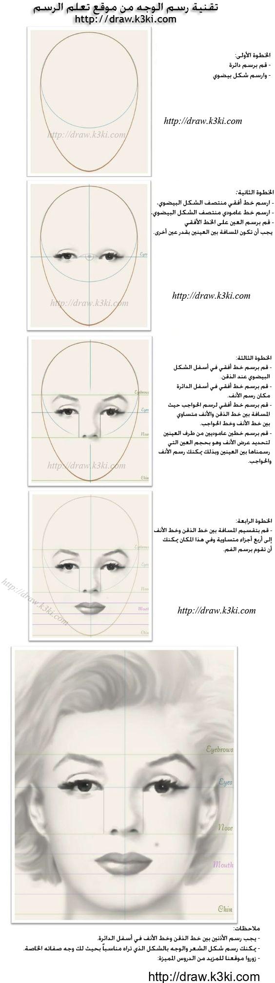 تقنية رسم الوجه من موقع تعلم الرسم